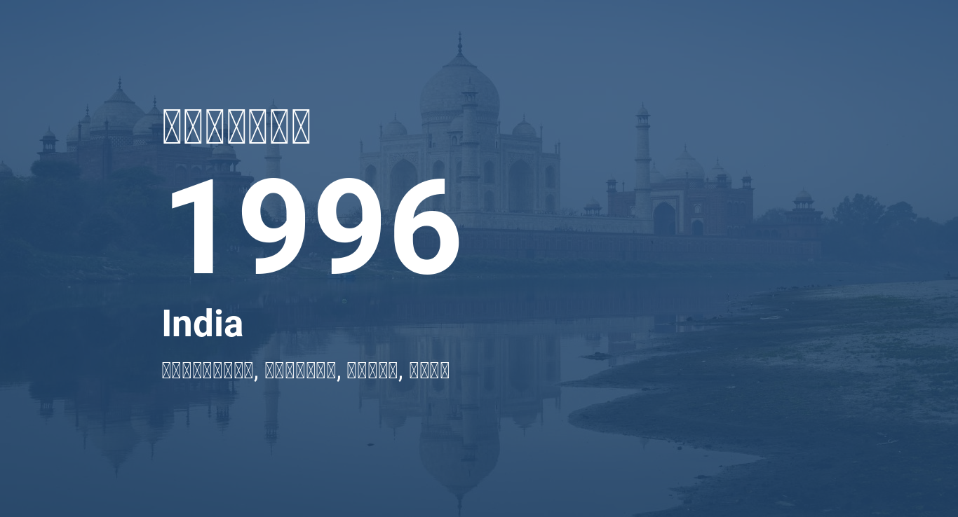 Year 1996 Calendar – India