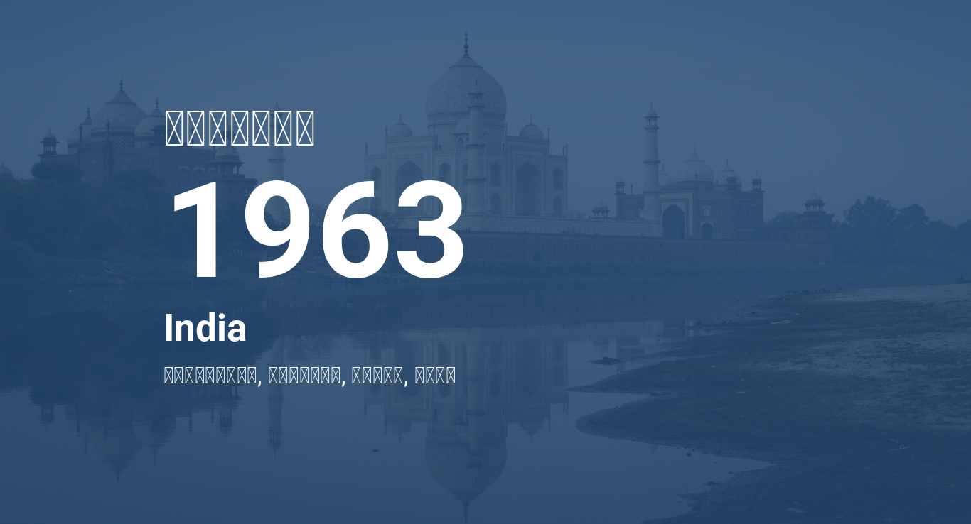 Year 1963 Calendar – India