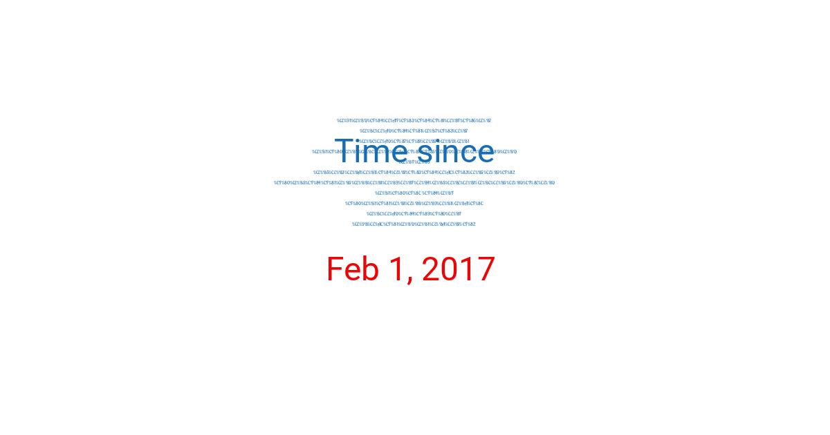 Akzeptable Dating-Zeit vor dem Engagement