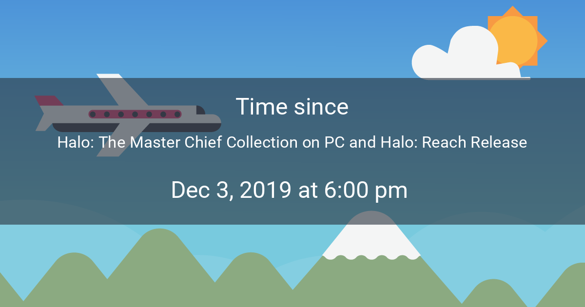 Vacation Countdown Time Since Dec 3 2019 6 00 Pm Started