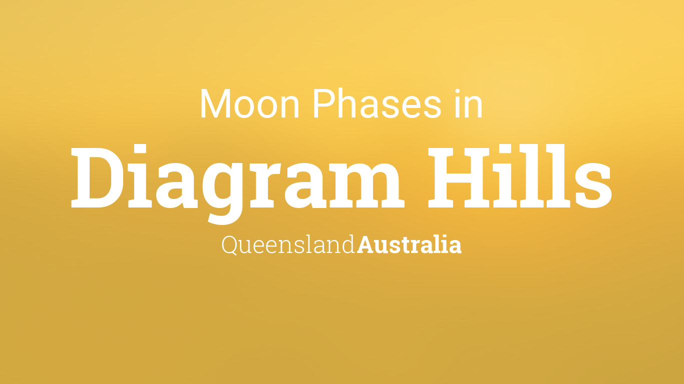 Moon Phases 2018 Lunar Calendar For Diagram Hills Queensland Australia