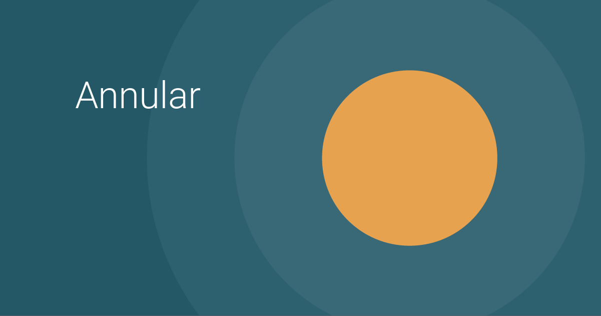Annular Solar Eclipse on December 26, 2019