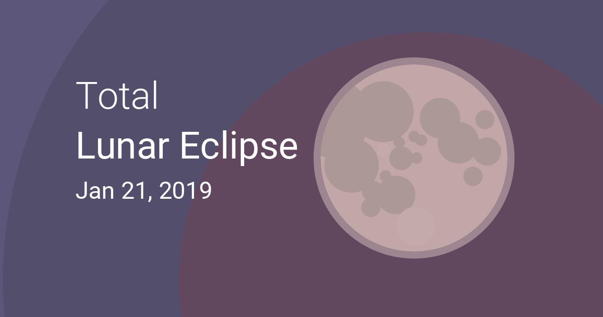 supermoon solar eclipse 2019