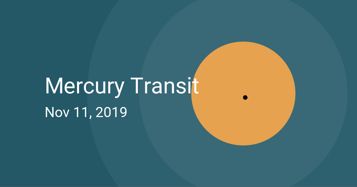 Mercury Transit on November 11–12, 2019 – Where and When to See