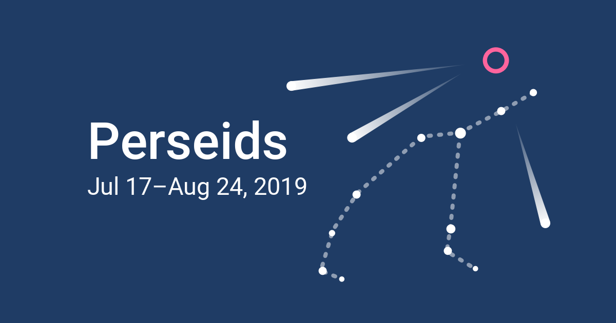 Perseids Meteor Shower 2019