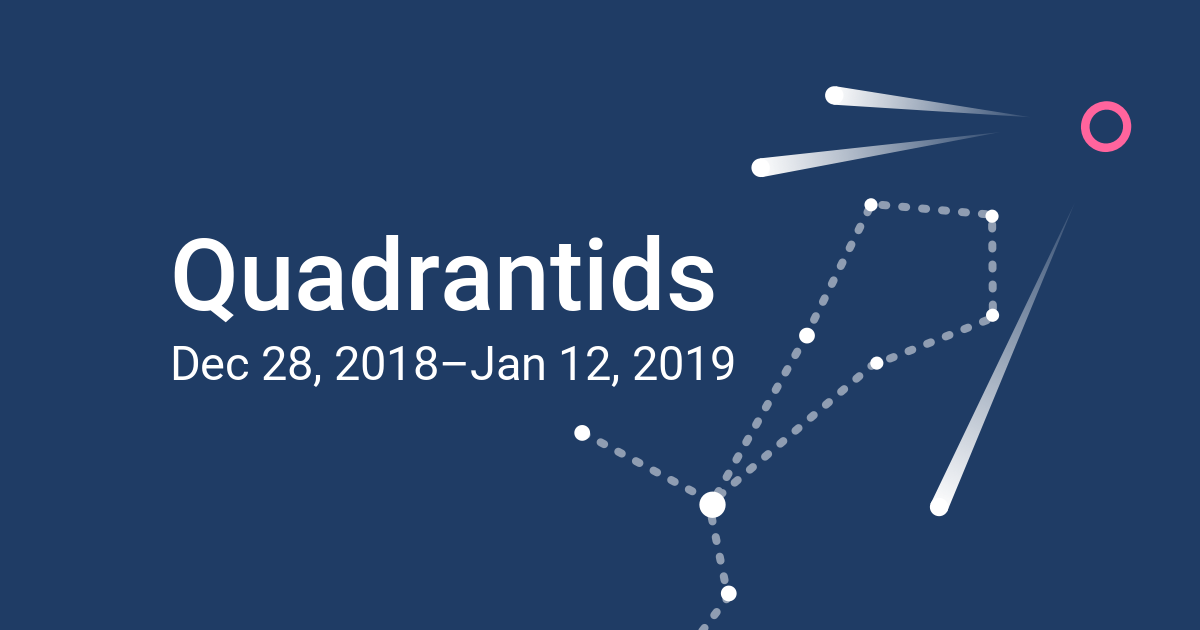 Quadrantids Meteor Shower 2019