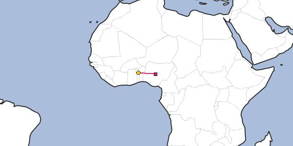 Distance between Abuja and Kara